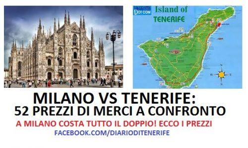 A Milano costa quasi tutto il DOPPIO rispetto a Santa Cruz de Tenerife