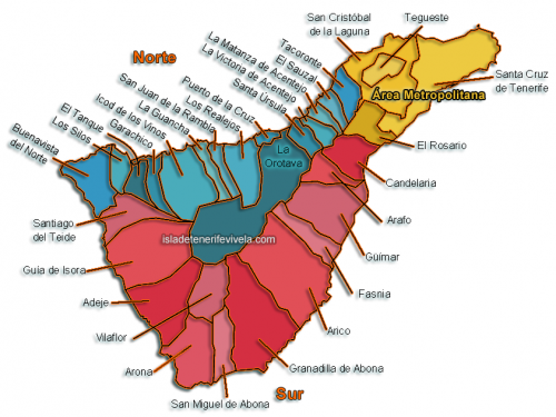 Meglio Tenerife sud o nord? Ecco quali sono le principali differenze