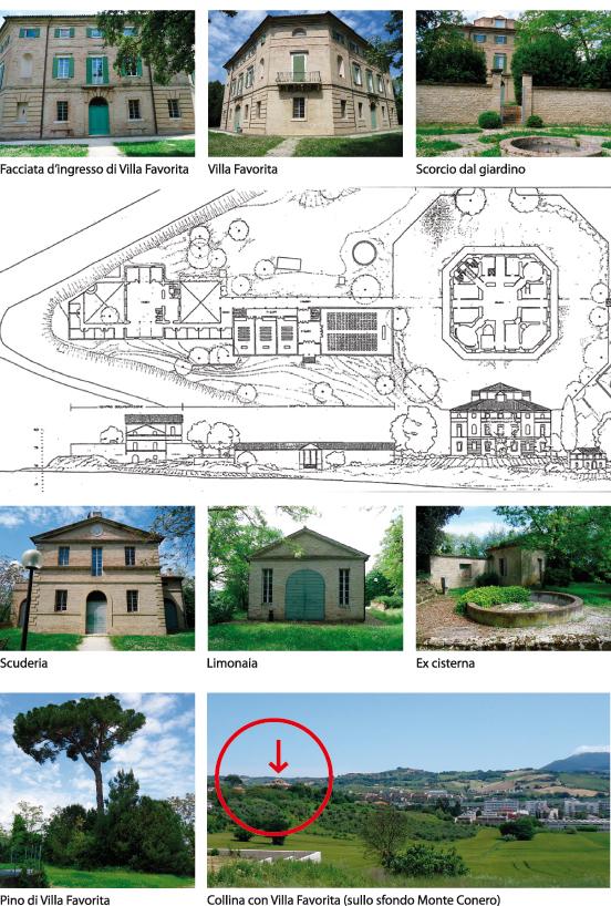 Villa Favorita - foto