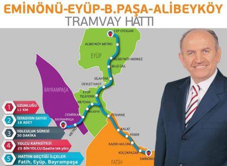 Il (nuovo) tram a Fener e Balat