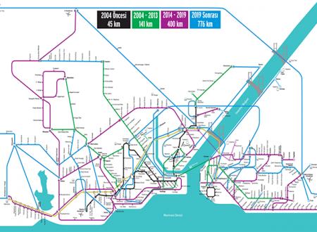 Guida ai trasporti di Istanbul, la (nuova) metropolitana