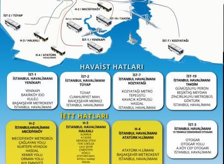 Come arrivare al nuovo aeroporto di Istanbul